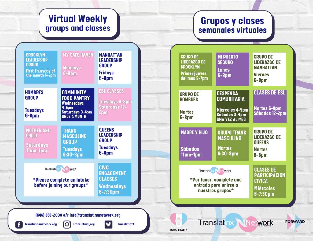 Virtual Weekly Spanish and English